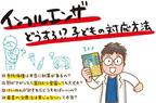 【医師監修】コロナ禍のインフルエンザ、今年はどのように対策すべき?【子どもの「病気・けが」教えて!ドクター 第5回】