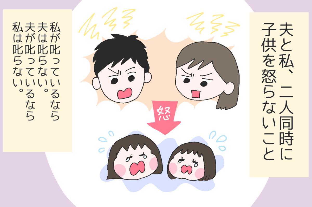 子どもへの叱り方…私のこだわり、夫婦のこだわり!【ひなひよ育て ~愛しの二重あご~  第62話】