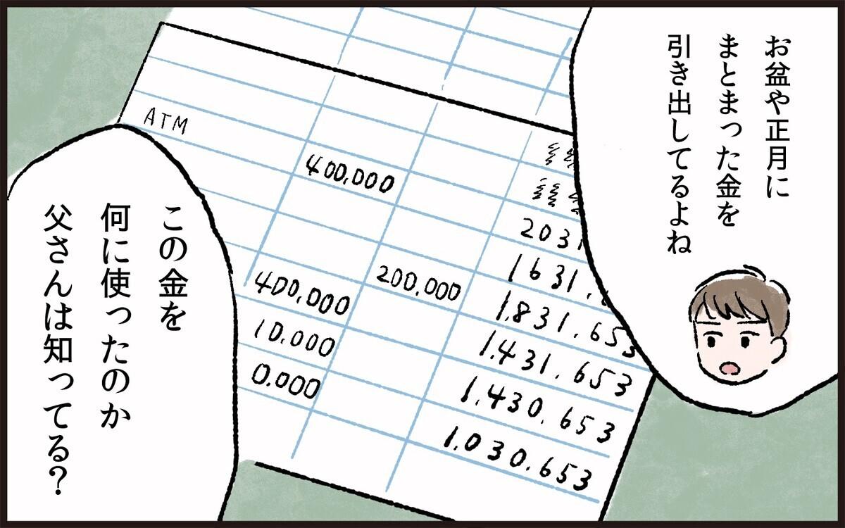 通帳残高がほとんどない義父…大金を引き出していたのは…/義父と同居(8)【義父母がシンドイんです! Vol.161】