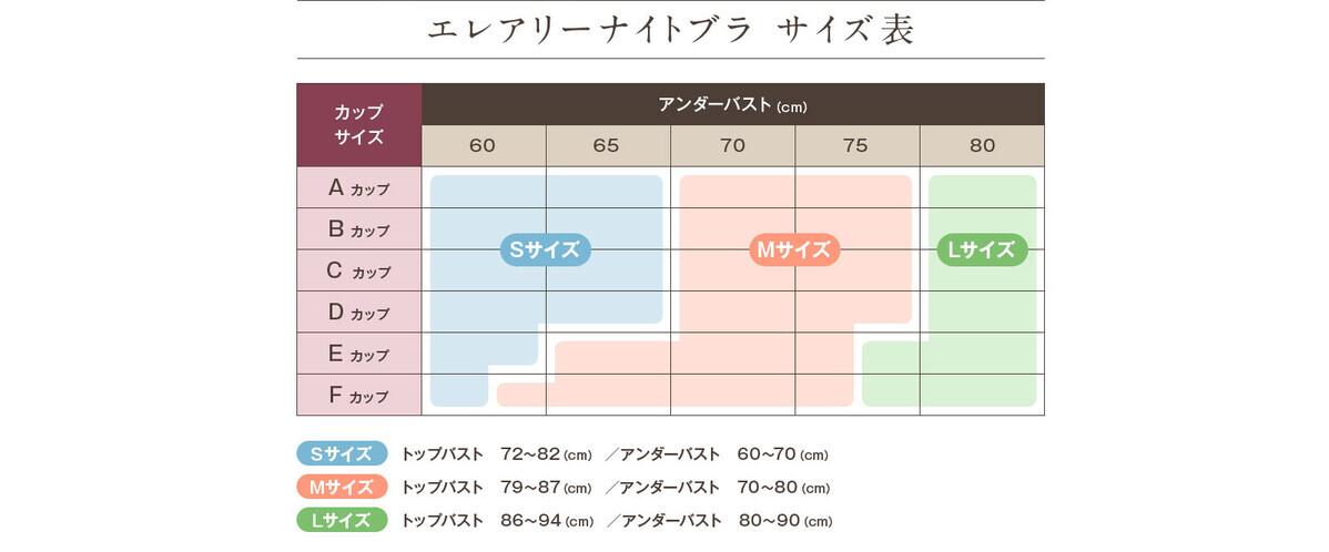 【エレアリーナイトブラの口コミ・効果】サイズ・値段・購入方法まで徹底レポート!