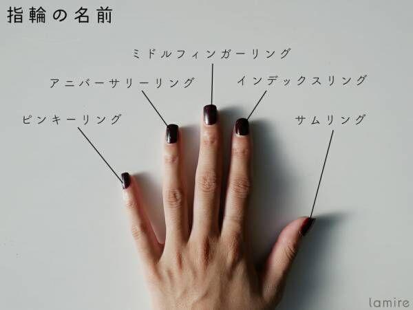 左右10本の指には意味がある。指輪をはめる位置で変わるパワーとは?