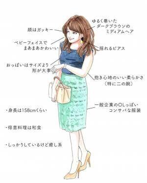 顔はガッキー、服装は長谷川潤?男が思う《結婚したい女の特徴》とは