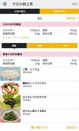 食事管理もトレーニングも完璧!使ってよかったダイエットサポートアプリ