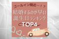 """ゴールイン間近…!?""""結婚するのが早い""""誕生日ランキング【TOP4】"""
