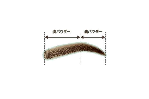 """""""ボサボサ眉毛""""から卒業できる… 超簡単に「なりたい眉」を作れる神アイテム3選♡"""